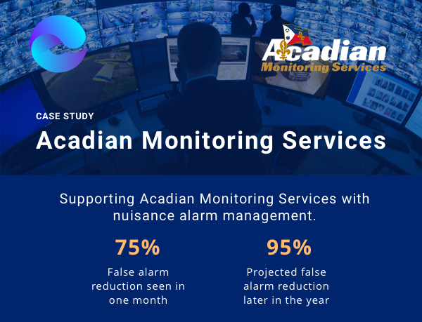 Acadian Monitoring Services