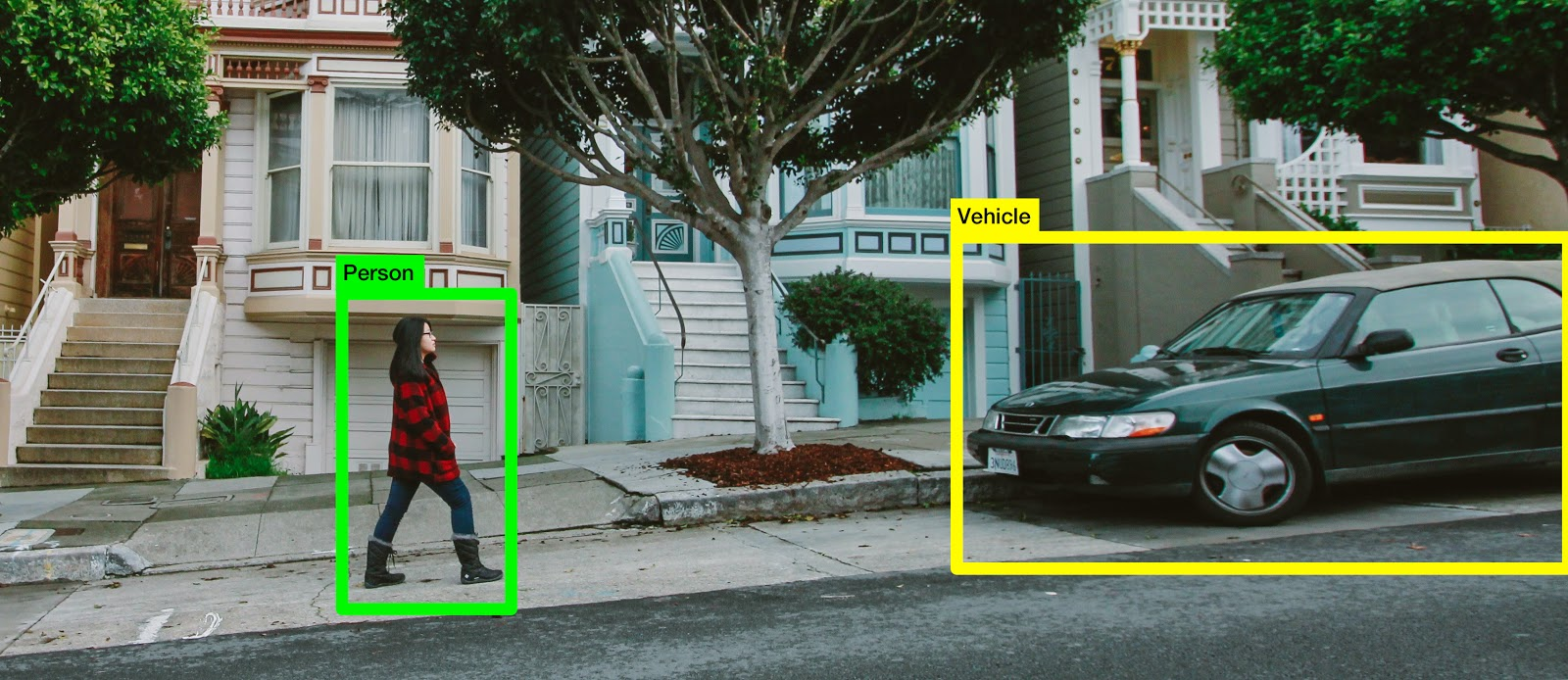 Machine learning explained classification, detection and segmentation-3
