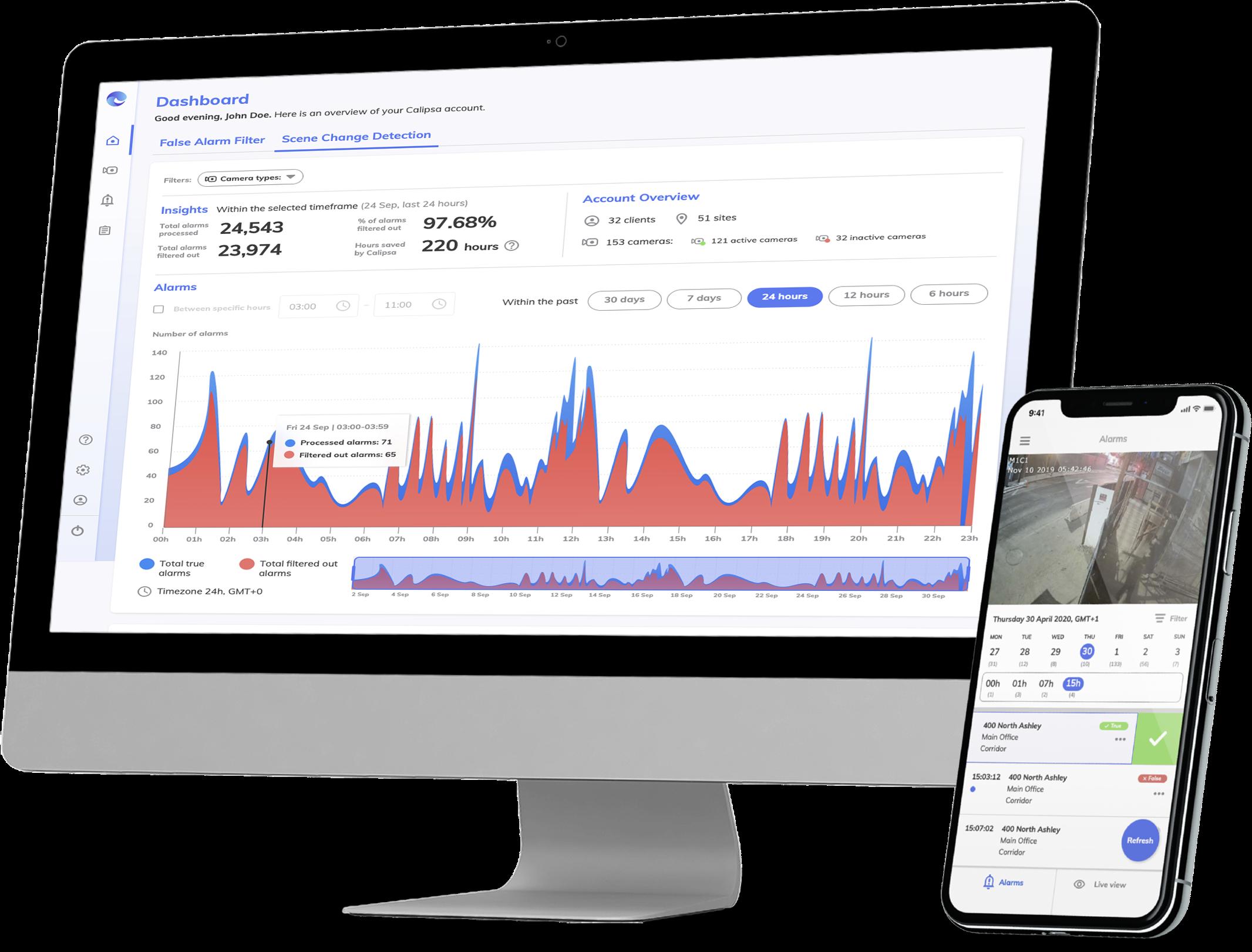 Calipsa Pro Analytics Advanced Video Analytics Platform