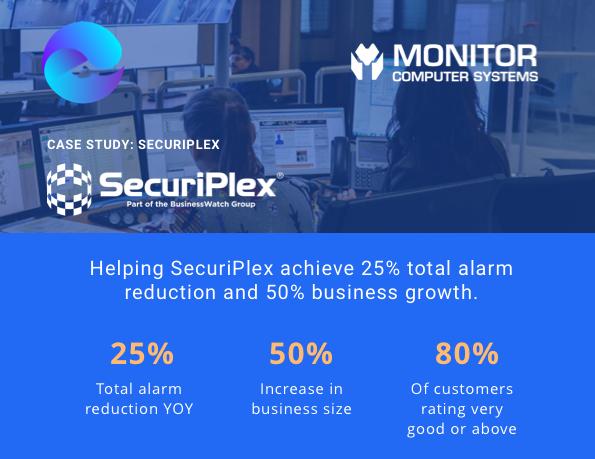 SecuriPlex preview
